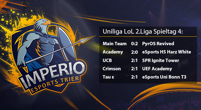 Uniliga LoL Sommer 2019 // 4. Spieltag
